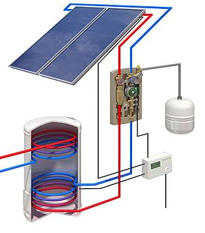 Come dimensionare e progettare un impianto solare termico for Schema impianto solare termico fai da te