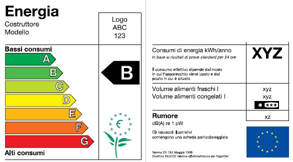 L Etichetta Energetica Degli Elettrodomestici L Etichetta Con