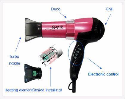 Schema Elettrico Phon : Quanto consuma un phon per asciugare i capelli il consumo in kwh