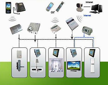 App per telecamere IP: cosa sono e come funzionano