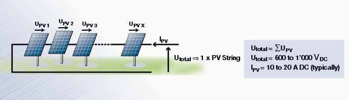 Schema Elettrico Impianto Fotovoltaico Trifase : Schema fotovoltaico da kw quale e lo schema elettrico di un