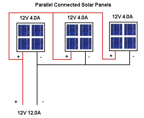 Schema Fotovoltaico Da 6 Kw Quale E Lo Schema Elettrico Di Un
