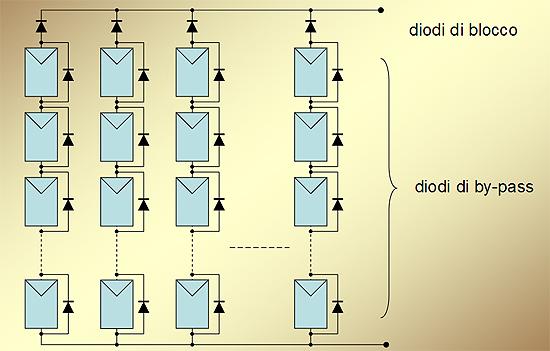 Schema Cablaggio Pannelli Fotovoltaici : Schema collegamento in serie pannelli fotovoltaici watch