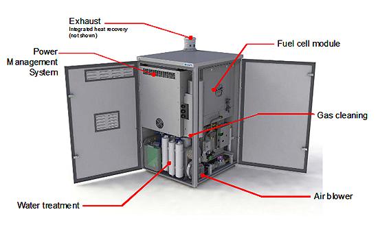 Come realizzare un impianto di cogenerazione fai da te a for Caldaie usate a metano
