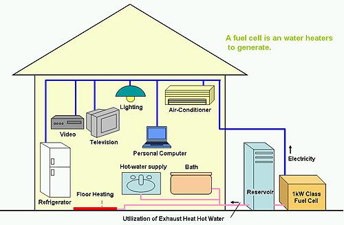 Impianto metano casa costo - Impianto gas casa costo ...