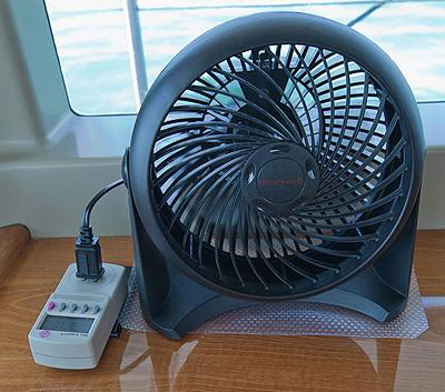 Schema Elettrico Ventilatore A Soffitto : Quanto consuma un ventilatore da soffitto da tavolo o da