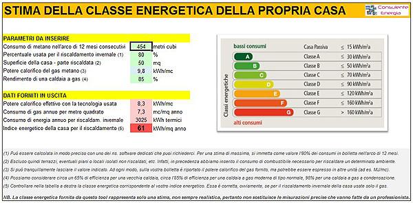 Classe Energetica Casa: Classe energetica casa: un sogno senza bollette. Casa vicino brescia ...