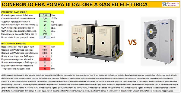 Conviene pompa di calore o metano condizionatore manuale for Caldaia a metano o pellet cosa conviene