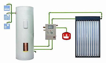 Che portata devono avere i tubi di un impianto solare - Portata e pressione acqua ...