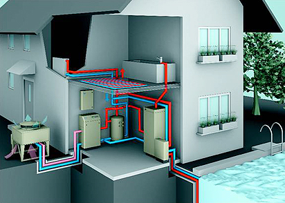 Pompe Di Calore Per Riscaldamento E Climatizzazione Perche