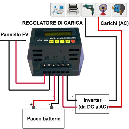 Schema Elettrico Regolatore Di Carica Per Pannelli Solari : Come collegare un pannello fotovoltaico a una batteria