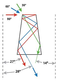 Fotovoltaico a bassa concentrazione 49