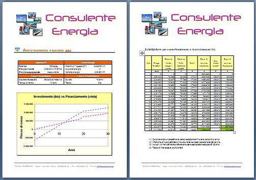 business plan impianto eolico 200 kw